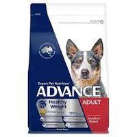 Advance Weight Control for Dogs