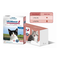 Milbemax for Cats 0.5 -2kg